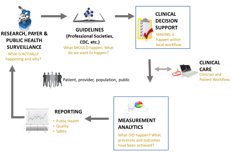 clinical trials image